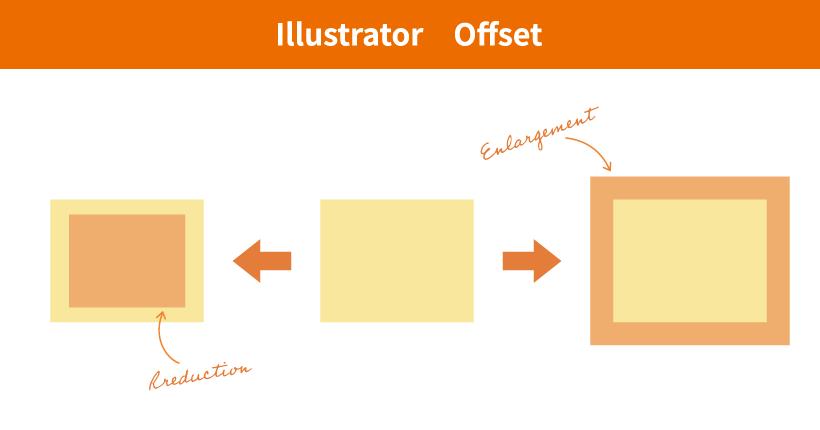 Illustratorのオフセットでひとまわり大きい/小さいオブジェクトを作る方法